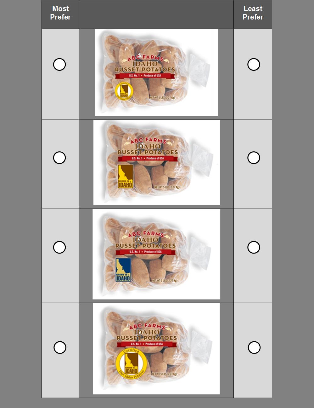 maxdiff_packaging