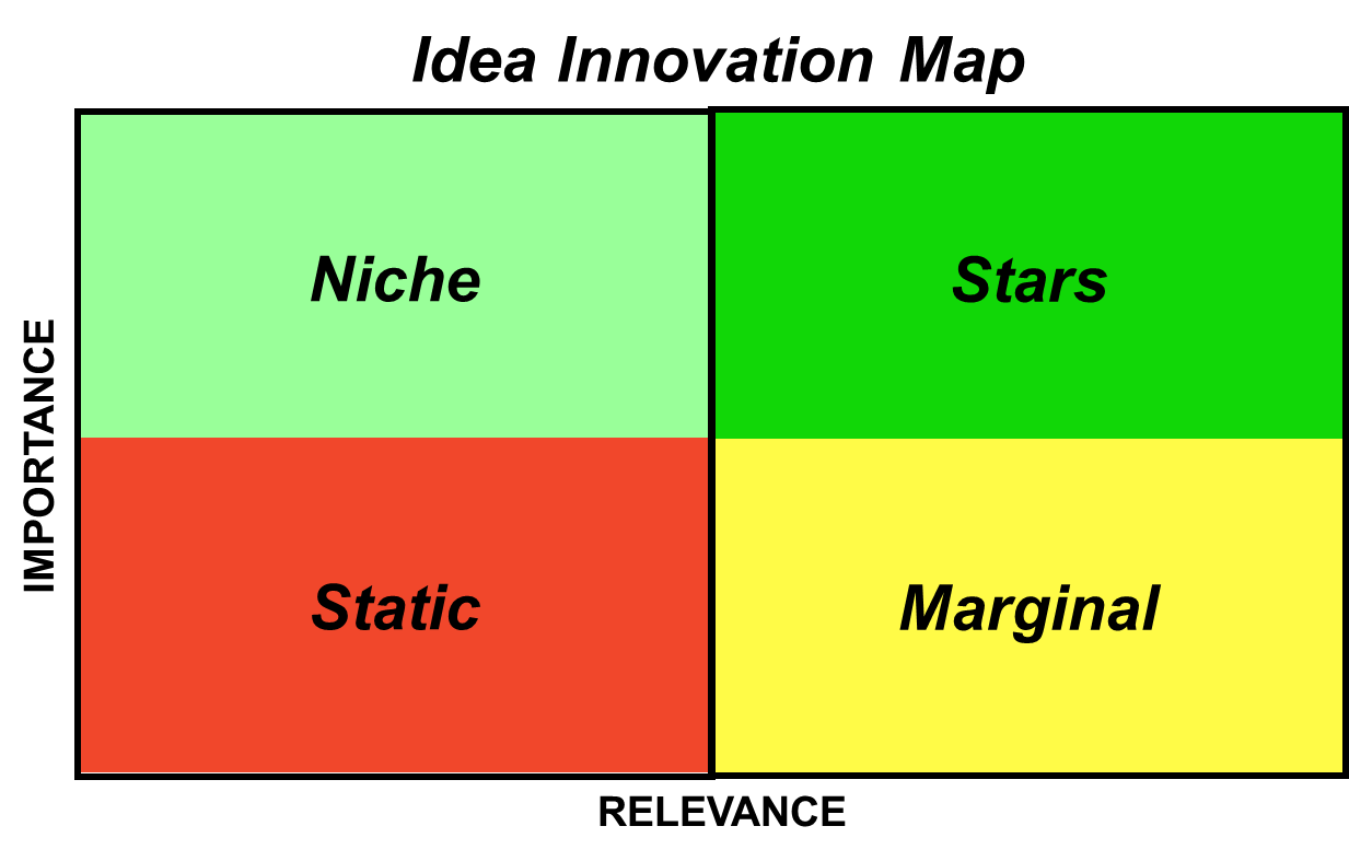 importance_relevance_map