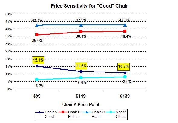 price_graph